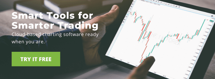 Smart Tools for Smarter Trading