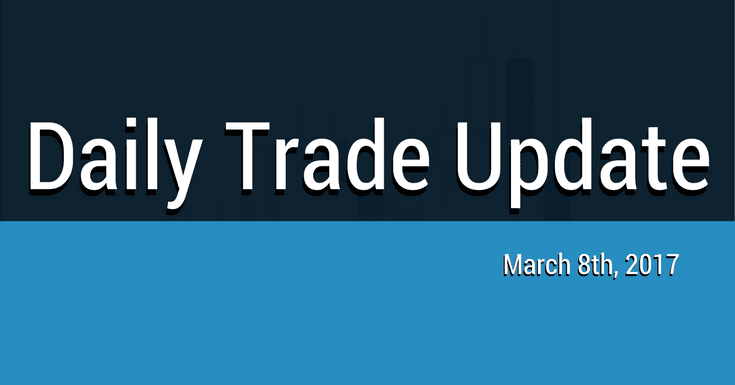 Daily Forex trade update on EUR/CAD currencies