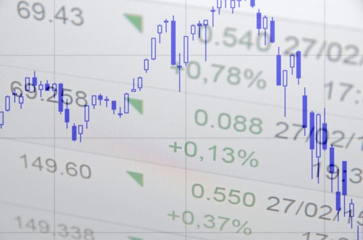 Options strategies for a low volatility market