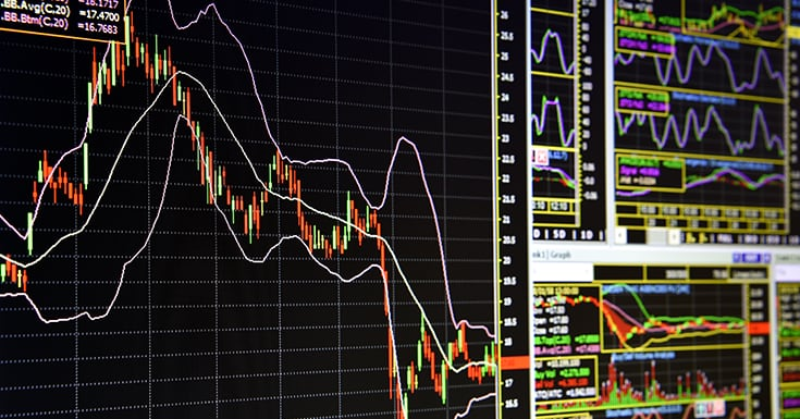 Automated forex trading signals