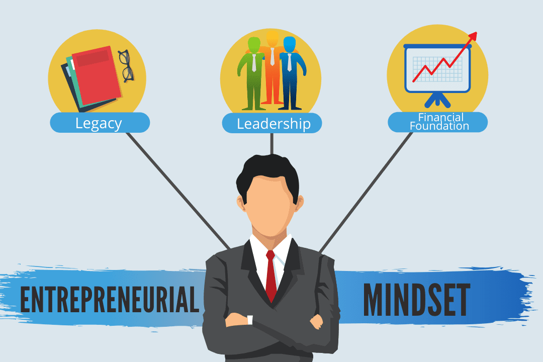 Three Examples of the Entrepreneurial Mindset You Need to Be Successful